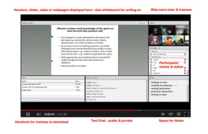 Our Online Classroom in Adobe Connect Pro